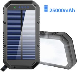 GoerTek Solar car Battery Charger