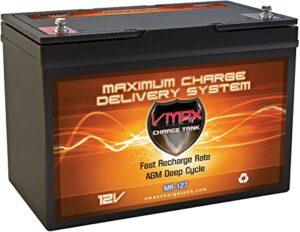 Vmax MR127 Battery